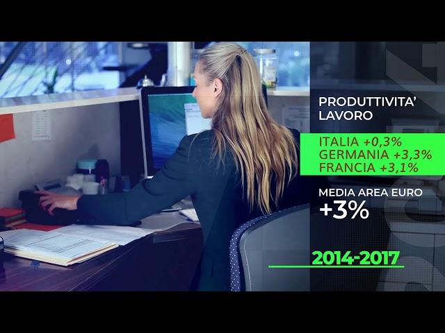 Ricerca Ufficio Studi Confcommercio