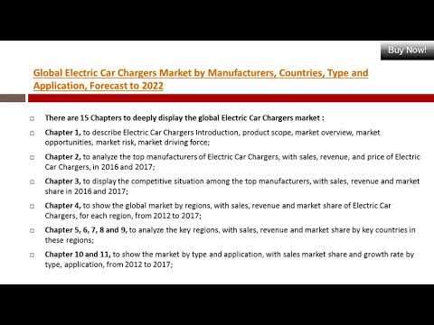 Global Electric Car Chargers & Revenue by Manufacturer (2016-2017)