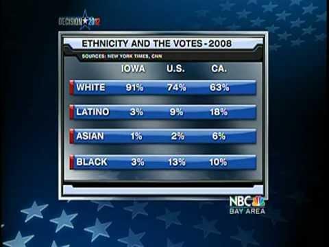 Iowa, California and the Republican Presidential Primary