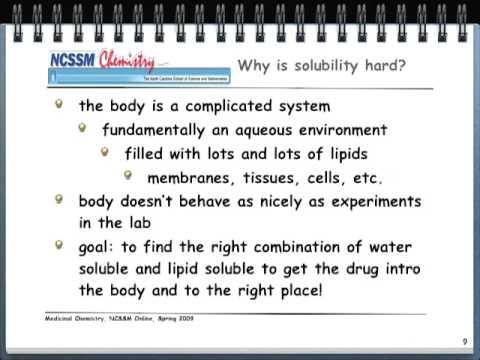 Drug Solubility for Medicinal Chemistry
