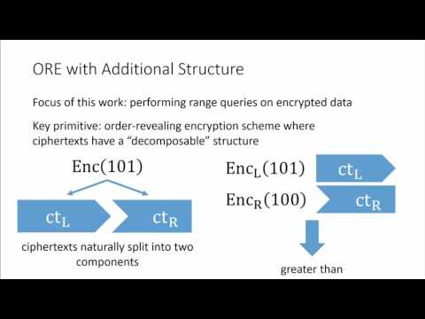 David Wu - A New Approach to Searching on Encrypted Data