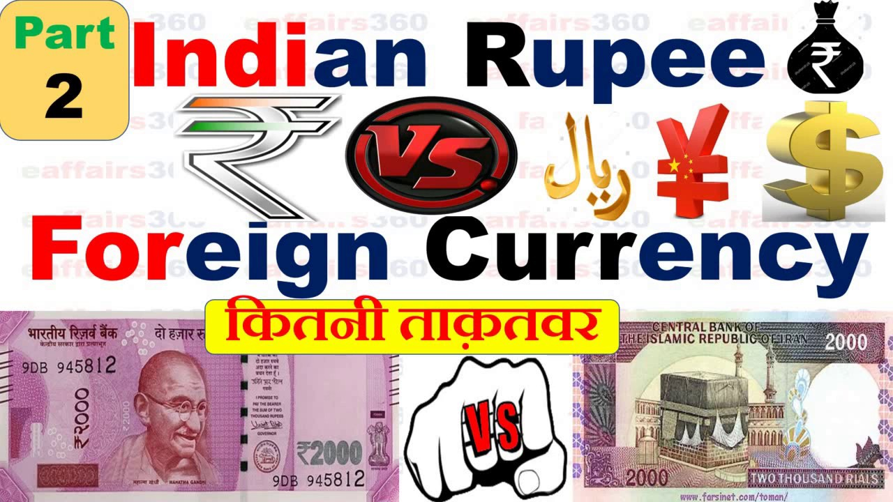 Currency Inr Vs Rial