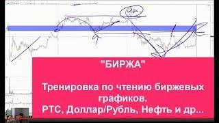 """26.06.19г. """"БИРЖА"""". РТС, Доллар/ Рубль, Газпром, Нефть... Учимся читать графики, и ставить ЦЕЛИ."""