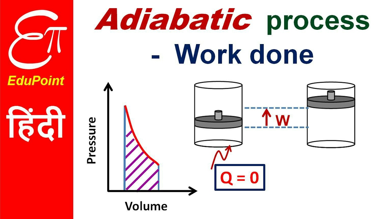 work done in adiabatic process in thermodynamics equation derivation video in hindi [ 1280 x 720 Pixel ]