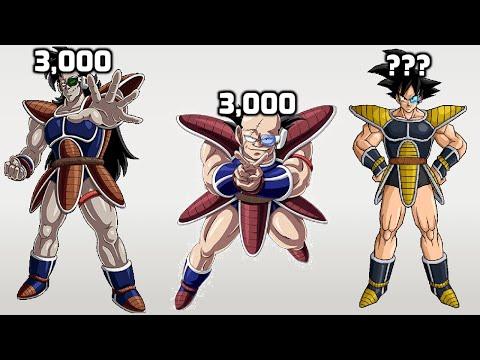 DBZMacky Dragon Ball Z POWER LEVELS Saiyan Saga (Part 2)