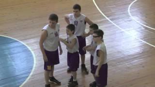 Баскетбол СДЮСШОР 7 Ростов-на-Дону