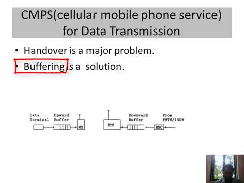 Concepts In Mobile Computing