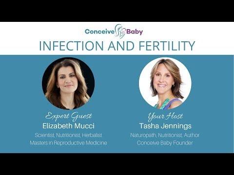 Infection and Fertility