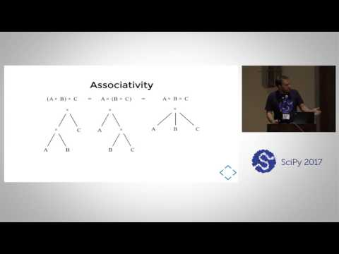 MatchPy   A Pattern Matching Library | SciPy 2017 | Manuel Krebber