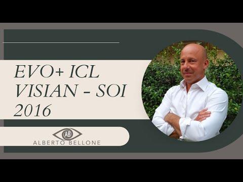 EVO+ ICL VISIAN - SOI 2016 - Dr Bellone
