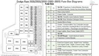 Dodge Ram 1500 2500 3500 2002 2005 Fuse Box Diagrams Youtube