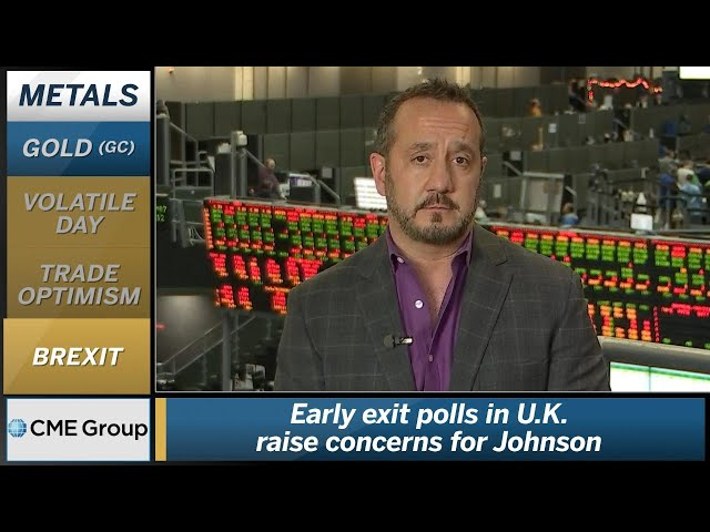 December 12 Metals Commentary: Bob Iaccino