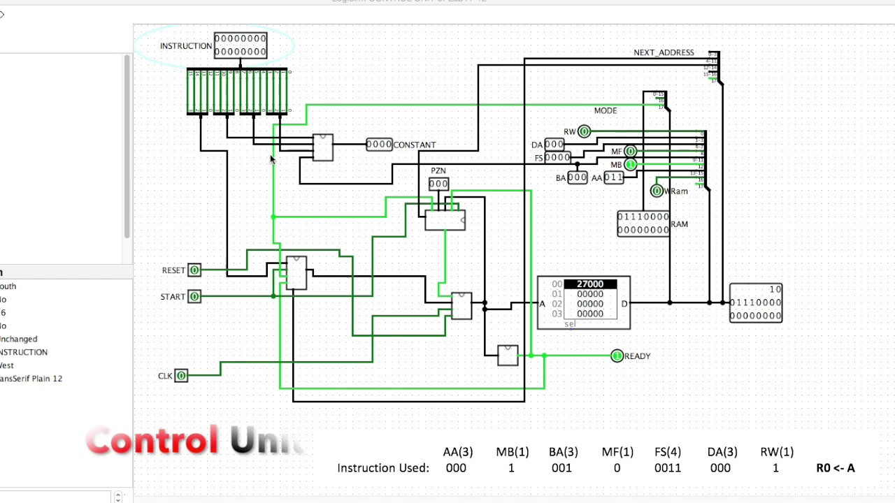 design of 4 bit cpu A 4-bit cpu is implemented using ttl components and was based on micro-programmed control the system implements 12 basic arithmetic, logic and control instructions with a 4 bit data bus and an 8 bit address bus.
