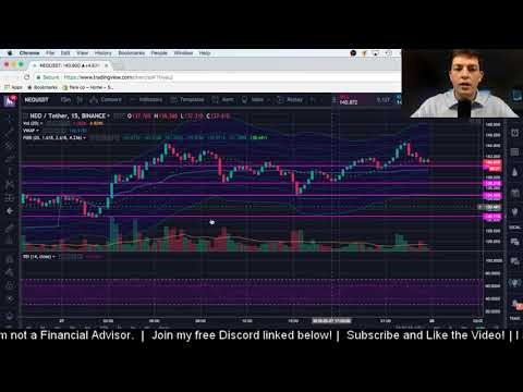 THE 80/20 RULE FOR DAY TRADING CRYPTO OR STOCKS