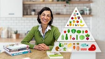 Was darf ich essen bei ketogener Diät? Low Carb: So funktionierts / Dagmar von Cramm