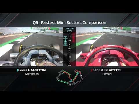 Hamilton vs Vettel Q3 Mini Sector Comparison BritishGP F1 2018 Mp3