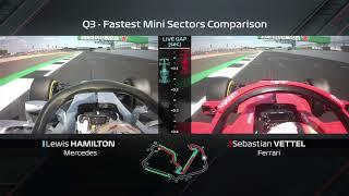 Hamilton vs Vettel Q3 Mini Sector Comparison BritishGP F1 2018