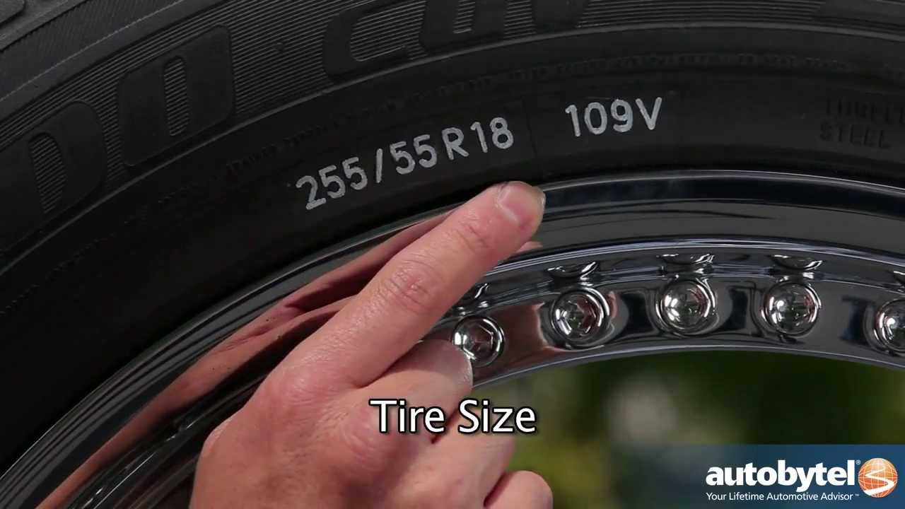 Tire Size By Car Chart, How To Read A Tire Size Understanding A Tire Sidewall Abtl Auto Extras Youtube, Tire Size By Car Chart