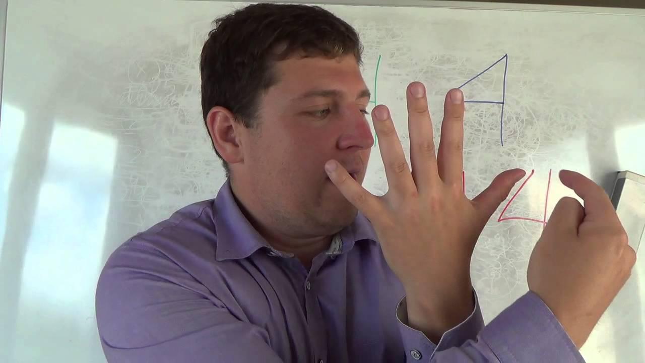 всегда картинка где парень считает на пальцах автономный округ