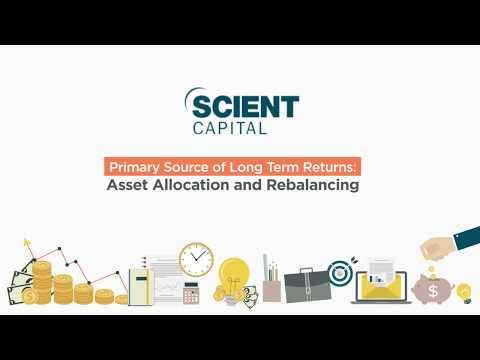 Aquila - Multi Asset Portfolio Strategy