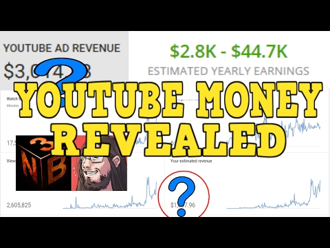 I Show How Much YouTube Pays Me ($15,000+ Annual) Nightblue3 + imaqtpie $Revenue$ Revealed!