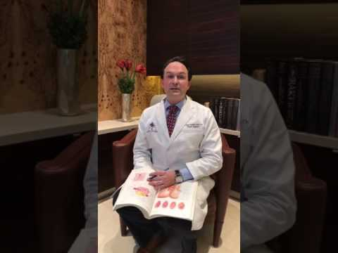 Toronto Plastic Surgery: Dr. Marc DuPere discusses labiaplasty, mons pubis surgery and vaginoplasty