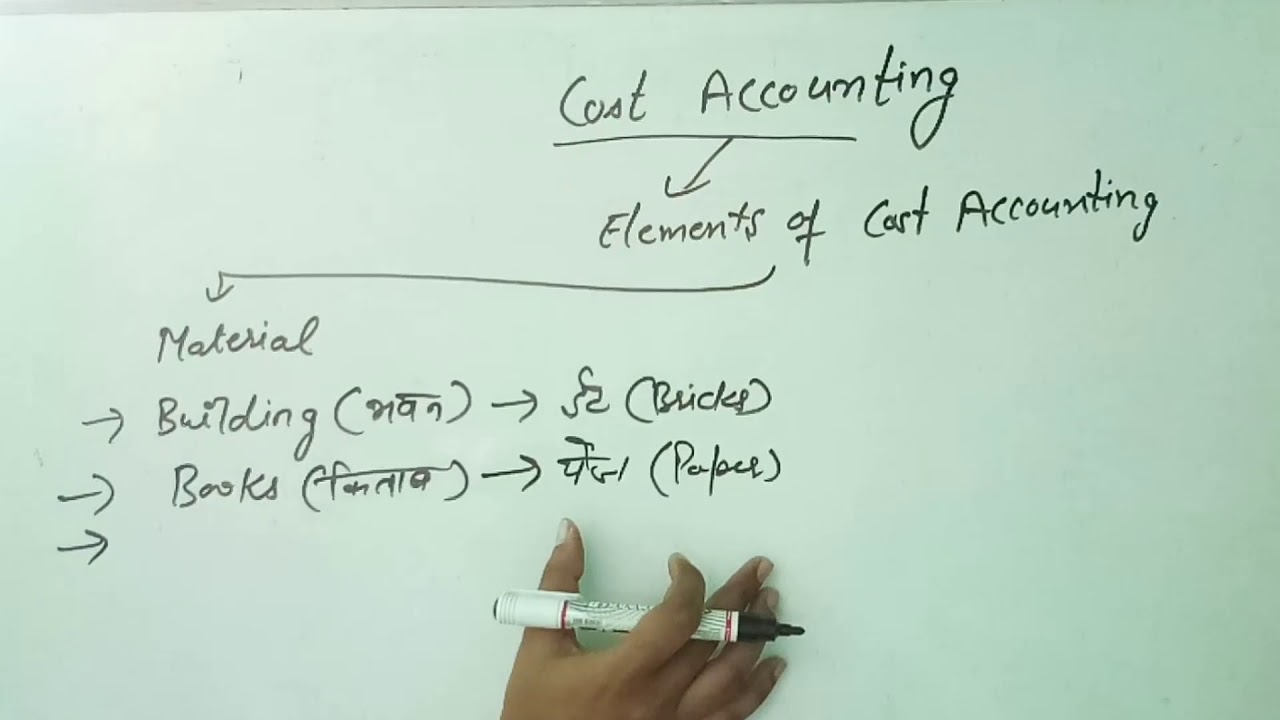 Cost Accounting meaning in hindi and its elements