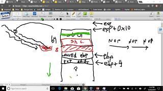 Exploit-Exercises Protostar Stack5 Exploit