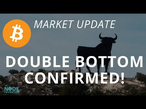Crypto Markets Rally!  Technical Analysis Update BTC ETH LTC TRX and more!