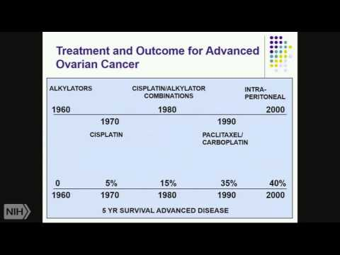 TRACO 2015: Ovarian Cancer - Immune Checkpoint
