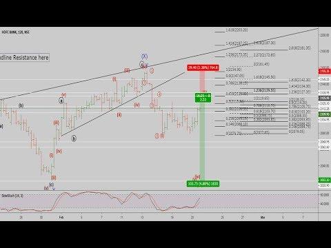 Besttechnical indicators swing trading options