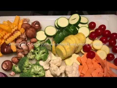 Healing Eczema With Food