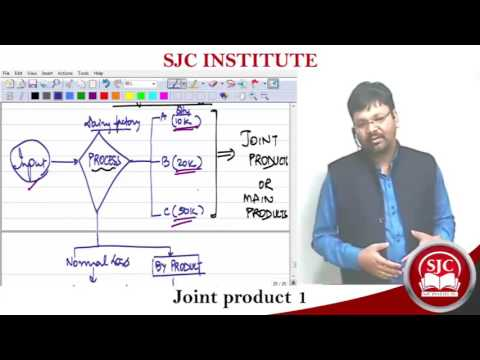 CA/CMA/CS Costing |Joint Product By Product | Satish Sir
