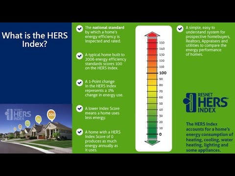 Understanding RESNET's Home Energy Rating System HERS Index
