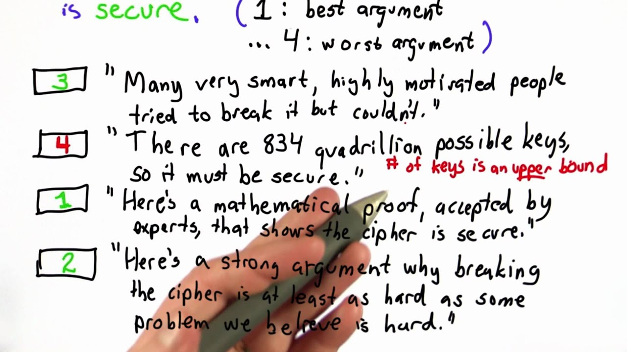 Proving Security Solution - Applied Cryptography