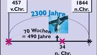 Die Enthüllung der biblischen Offenbarung Teil 7