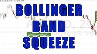 How To Trade The Bollinger Band Squeeze And Reversal