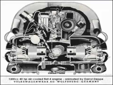 Viewtopic as well Viewtopic in addition Showthread moreover 72 also Viewtopic. on vw bus engine diagram