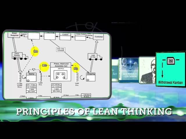 CASE STUDY The Mock Company – Drawing the Future State - M03S02