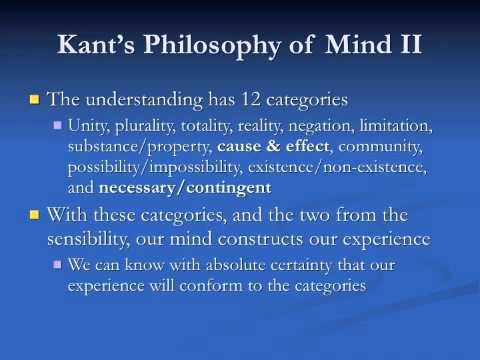 transcendental idealism Kantian transcendental idealism has often been praised for resolving dialectical conflicts and attacked for representationalism this paper defends kant against representationalism by suggesting that pre-critical attempts to prove the reality of external objects lead to a dialectical conflict.