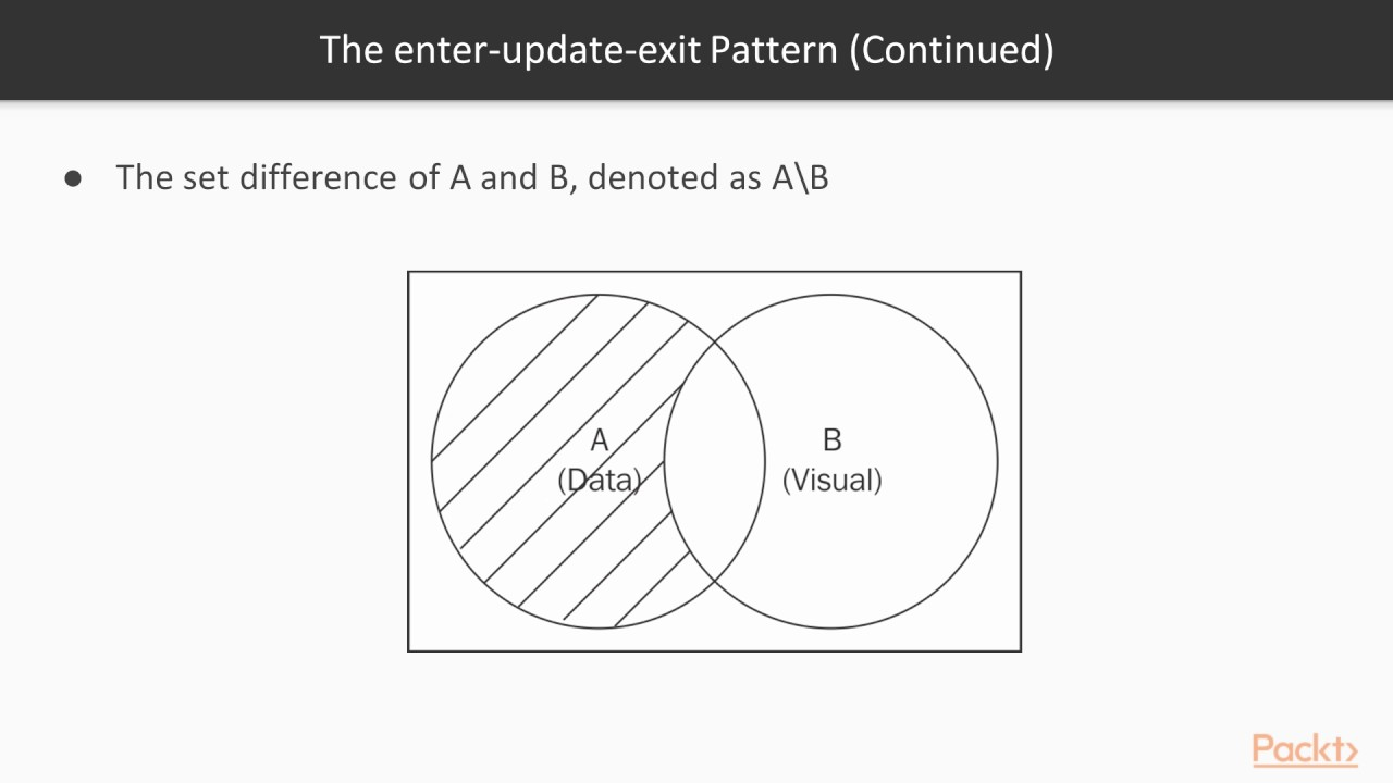 How do I enter a pattern