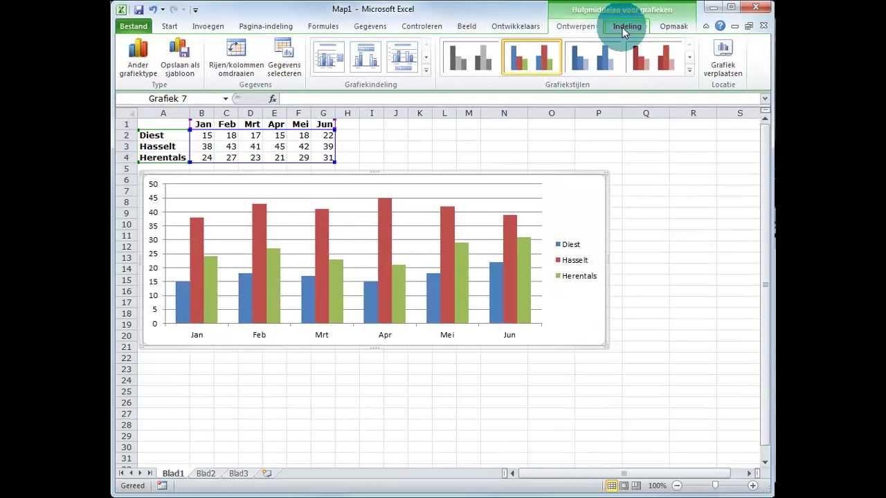Grafieken invoegen en bewerken in Excel