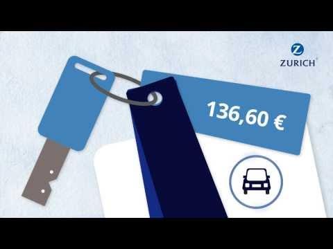 Zurich Seguros Auto: un video personalizado para clientes ZURICH