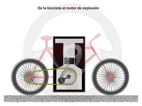 ASÍ FUNCIONA EL AUTOMÓVIL (I) - 1.6 Motor de gasolina (1/11)