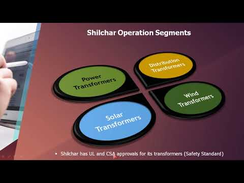 Multibagger Stock   Shilchar Technologies Ltd