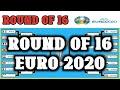 Round of 16 Euro 2020 || Babak 16 Besar Euro 2020 || Babak Perdelapan Final Euro 2020
