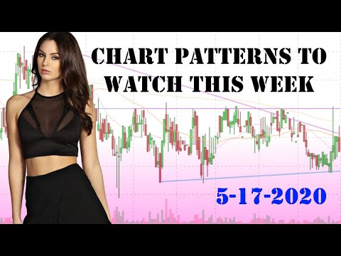 chart-patterns-to-watch-this-week-5-17-2020