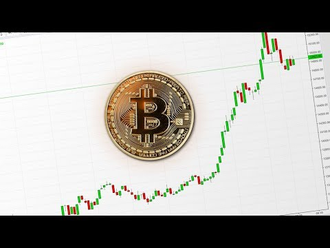 Успешная торговля Bitcoin используя данные объема торгов на бирже Binance.