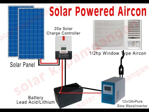 Solar power tagalog version