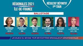 Yvelines | Les enjeux du second tour des élections Régionales et Départementales